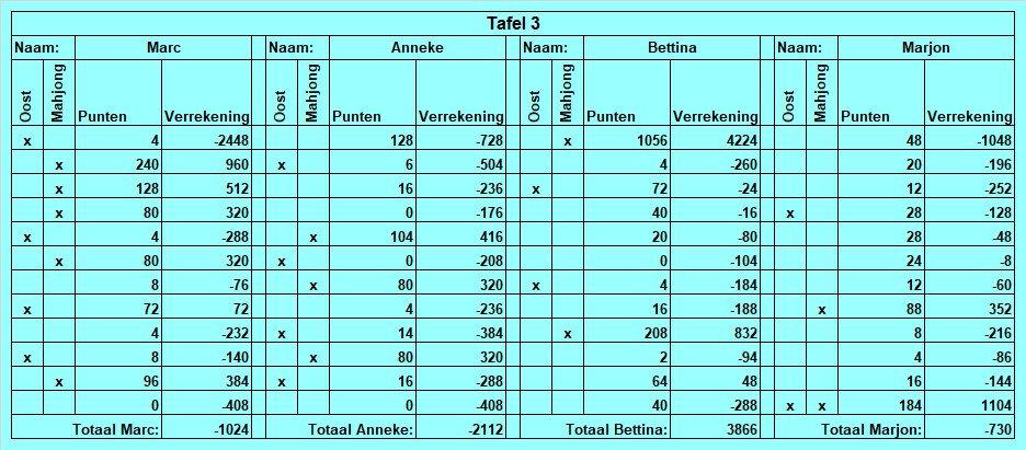 2020.01.13 tafel 3.jpg