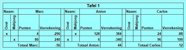 2019.12.09 tafel 1 met 3.jpg