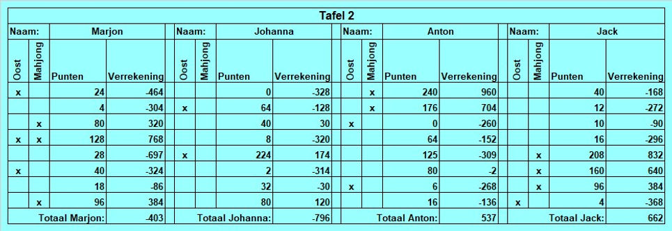 2020.01.27 tafel 2.jpg