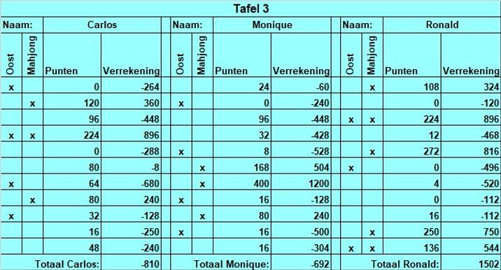 2019.09.09 tafel 3.jpg