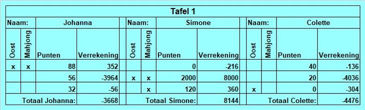 2020.01.13 tafel 1a.jpg