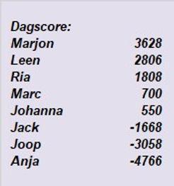 MFO Dagscore 20210726 corr.jpg