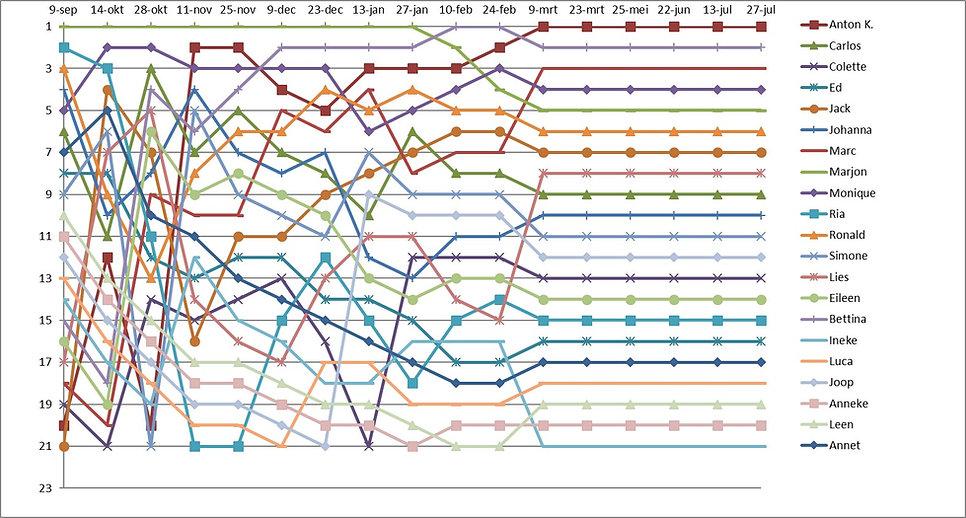 2020.03.09 grafiek.jpg