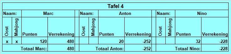 Oostpoort 20210913 Tafel 4A.jpg