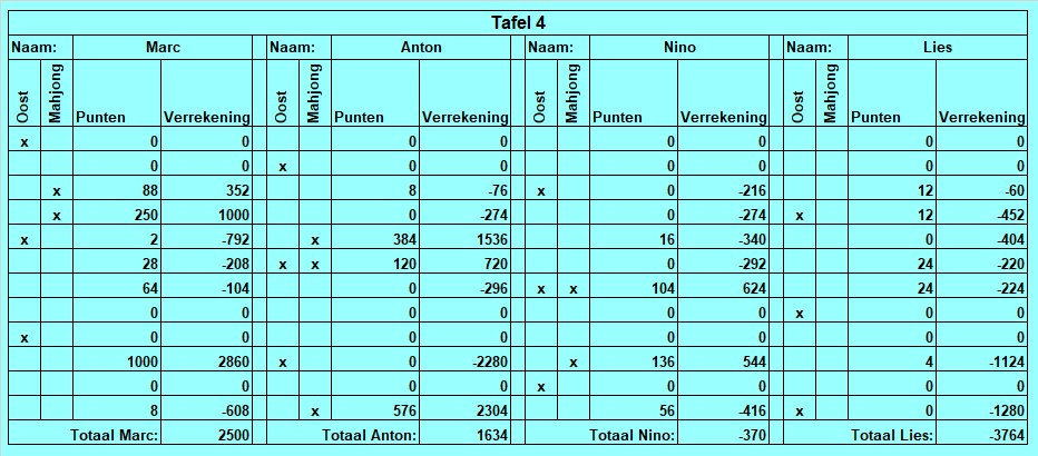Oostpoort 20210913 Tafel 4B.jpg