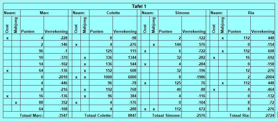 2020.01.27 tafel 1.jpg