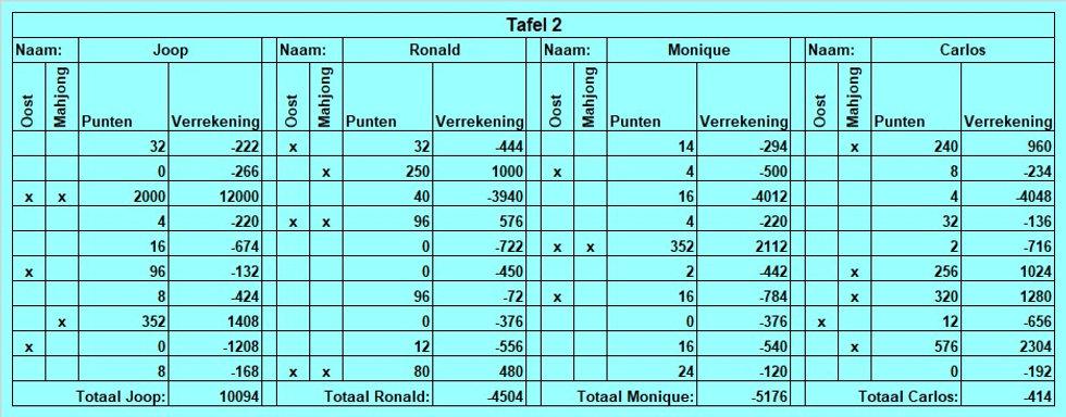 2020.01.13 tafel 2.jpg