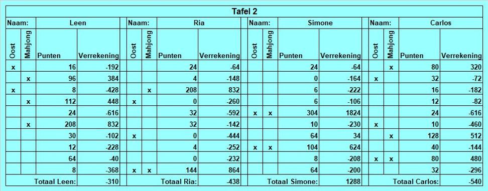2020.03.09 tafel 2.jpg