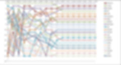 2020.02.24 Grafiek.jpg