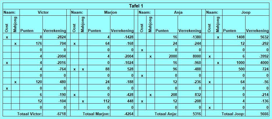 Oostpoort 20210913 Tafel 1.jpg