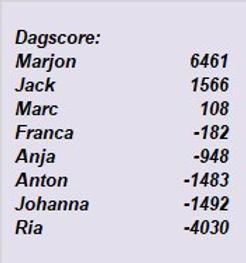 MJT Dagscore 20210503.jpg