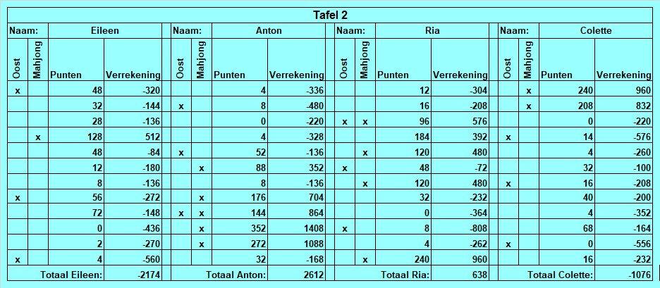2020.02.10 tafel 2a.jpg