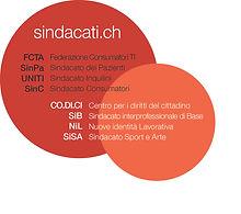 Logo sindacati.jpg
