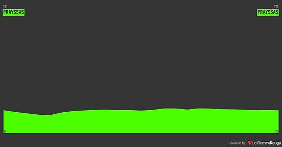 12km-profil.png