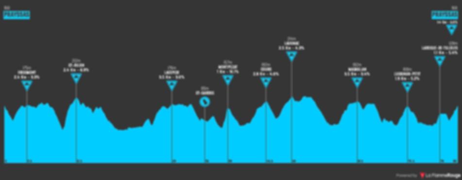 defi-47-2020-rando-et-cyclosport.png