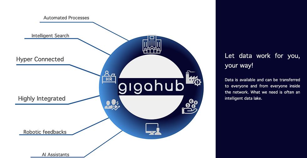 GigaHub Pitch Deck_V14.001.png