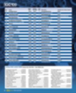 IGCMMA19_IGC1004.jpg
