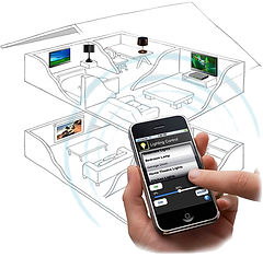Cordless home Automation