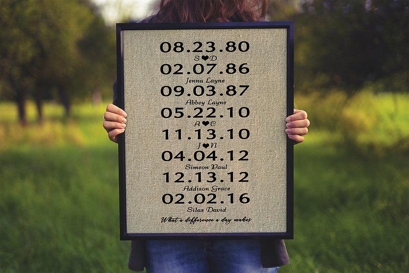Customized Important Dates Sign Framed Burlap