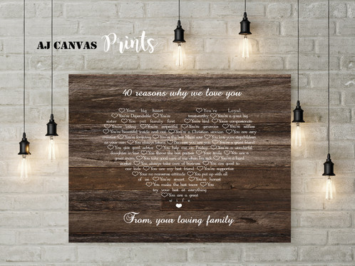 Personalized Birthday Gifts For Her 50th Gift Ideas Wife