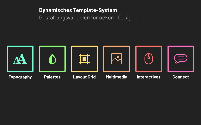 05_Slide_DynamicTemplateSystem.png