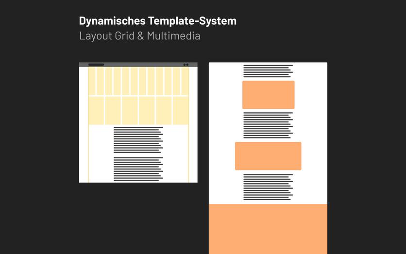 07_Slide_DynamicTemplateSystem3.png