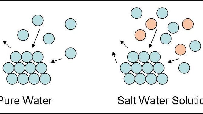 Ice Cream Science! (Freezing Point Depression With Salt.)