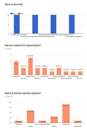 evaluacija.png