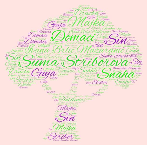 Bruna - suma striborova.png