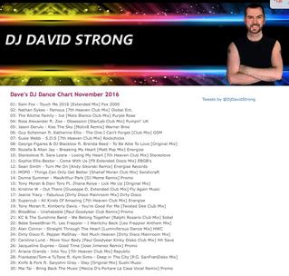 Obsession NO.4 in DJ Chart