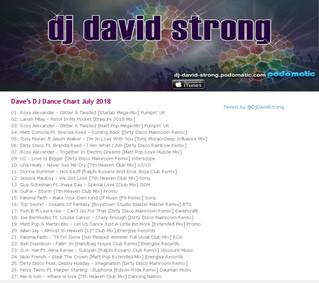 Mega-Mixes chart at NO.1 & NO.3
