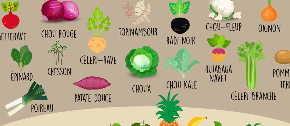 Légumes : on les glisse dans son panier et on respecte les saisons !