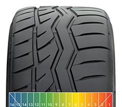 Tyre-Temp-Heat-Scale_edited.jpg