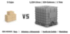 5 Cajas vs 1 Tote.png