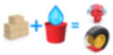 Box + Bucket + Water = Liquid Powder Roj