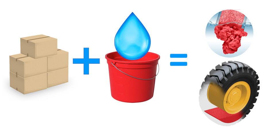 Box + Bucket + Water = Liquid Powder Roj