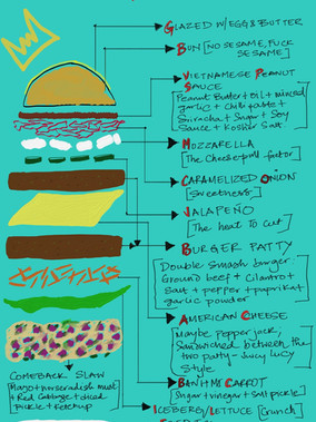 SELF ISOLATION GOT TO ME. SO I DECIDED TO DESIGN, BREAKDOWN AND CREATE MY OWN BURGER