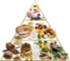 kostpyramide stor.jpg
