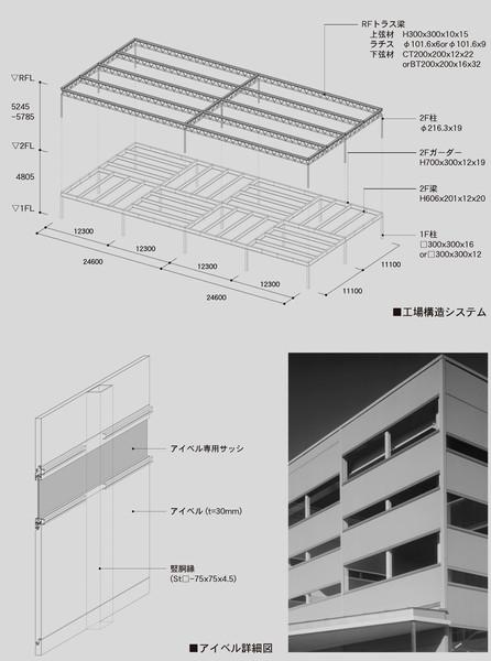 YKKB1_system.jpg