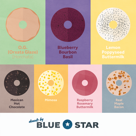 Blue Star Menu