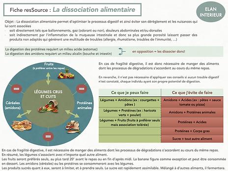 Dissociation alimentaire PDF.png