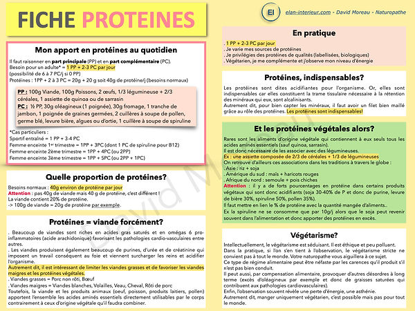 Protéines Png.001.jpeg