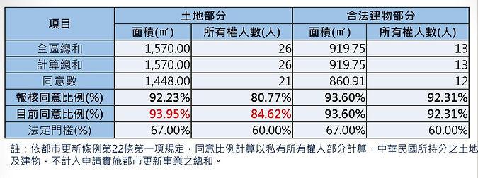 %E5%B0%88%E6%A1%88%E7%B6%B2%E9%A0%81-6_e
