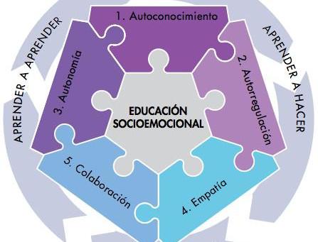 Más estrategias socioemocionales para el regreso a clases