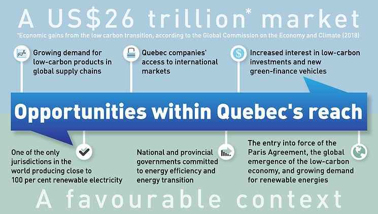 Low carbon economy Quebec.jpg