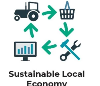 Smart Village's place within a Circular Economy