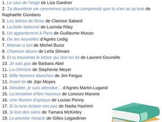 Top 20 des romans en 2017
