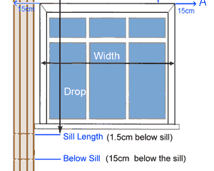 Window Measurements / របៀបវាស់បង្អួច