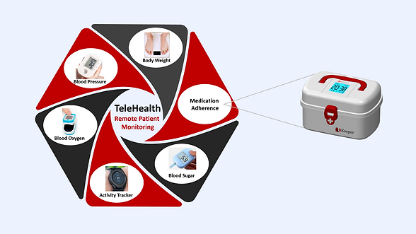 Telehealth graphics.PNG