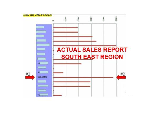 actual report 2